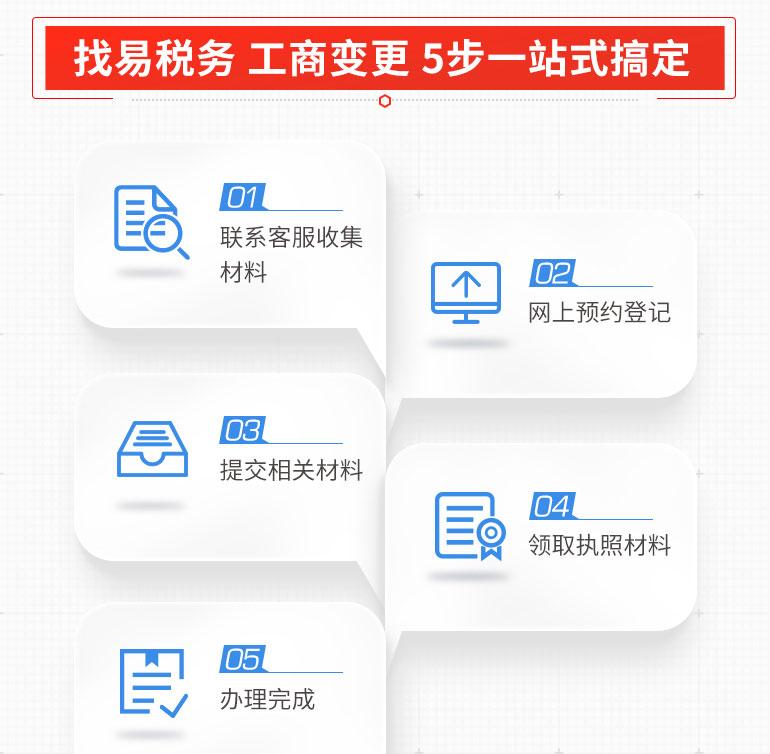 深圳公司法人變更-深圳易稅務
