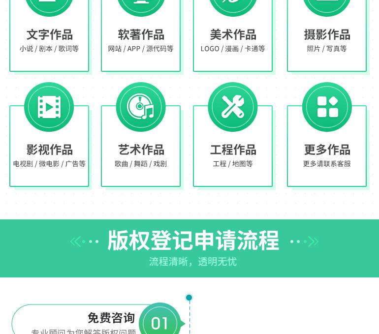 東莞攝影作品版權申請-東莞易稅務
