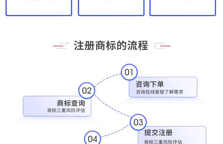 中山商標注冊-中山易稅務