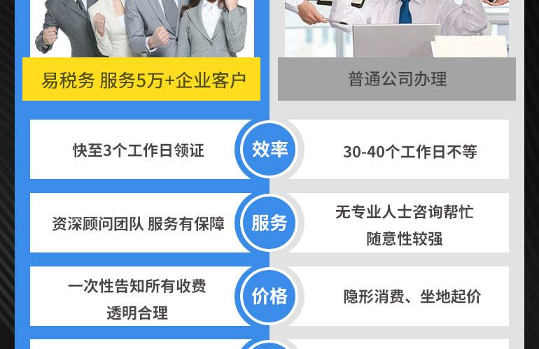 廣州歐盟商標注冊-廣州易稅務